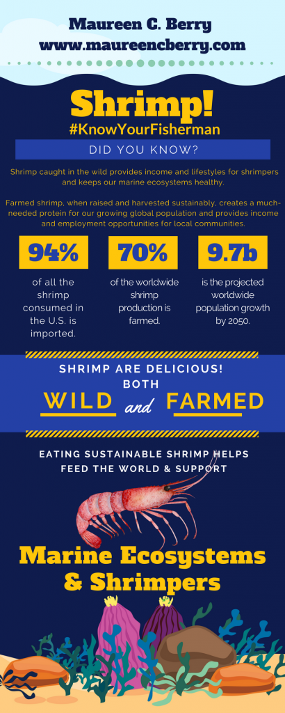 shrimp 101 infographic